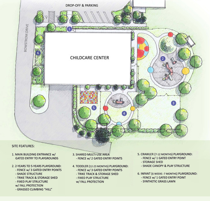 on day care center floor plans